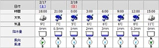 weather_20070217_jal.jpg
