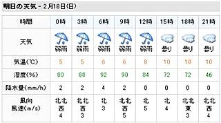 weather_20070217_yahoo.jpg